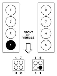 ford expedition wiring diagram image 1998 ford expedition spark plug diagram 1998 image about on 1998 ford expedition wiring diagram