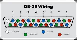 tascam wire diagram wire get image about wiring diagram db25 wiring diagram db25 wiring diagram images