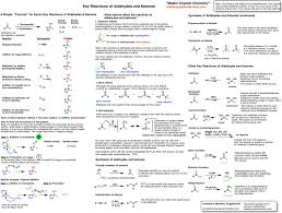 Org 2 Summary Sheets Organic Chemistry Chemistry And Chemistry