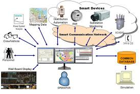 what is scada scada systems for electrical distribution scada distribution automation
