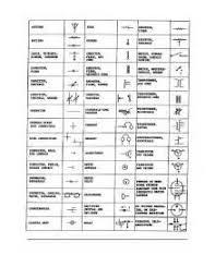 similiar electrical schematic symbols chart keywords schematic symbols pdf on electrical schematic symbols chart pdf