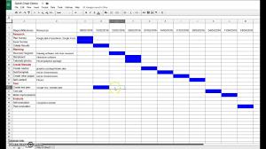 Creating A Gantt Chart In Google Sheets
