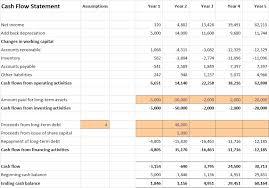 Template For Statement Of Cash Flows Understanding Cash Flow Statements In Startups Plan