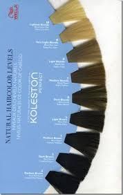 Go To Facebook Wella Hair Colour Chart