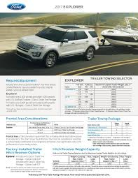 2017 Ford Towing Chart 2017 Ford Explorer Towing Louisville Ky
