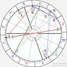 Carrie Fisher Birth Chart Horoscope Date Of Birth Astro
