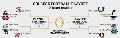 College Football Playoff Expansion Is Inevitable Who Should