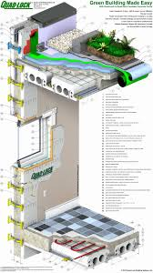 insulated concrete forms home plans new insulated concrete building envelope 1500 2672