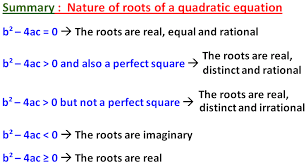 nature of the roots of a quadratic equation
