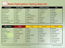 Bettertastingwine Download Wine Aroma Table Wine Tasting