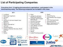 Pharmaceutical Sales Companies Tirevi Fontanacountryinn Com