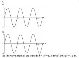 Solved Mechanical Waves Explain This Chart To Me I Have