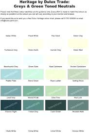 Kitchen Paint Colour Chart Kitchen And Bathroom Paint Kitchen And Bathroom Paints Paint