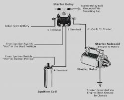 ford solenoid wiring diagram sbc wiring diagrams best starter solenoid wiring diagram cummins wiring diagram library battery isolation solenoid wiring diagram ford solenoid wiring diagram sbc