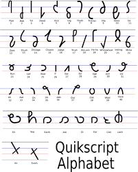 Quikscript Wikiwand