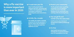 You can learn about it here. Why Getting A Flu Vaccine Is More Important Than Ever In 2020 University Of California