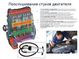 Контрольный осмотр двигателя Прослушивание стуков двигателя