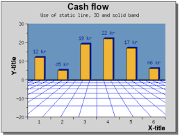 Charts Swf You Can Create Beautiful Charts With Php Swf Pete Wardens