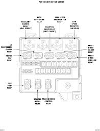 02 dodge caravan fuse box 02 wiring diagrams