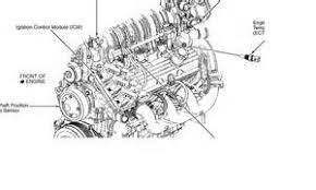 similiar 2003 buick century engine diagram keywords buick engine schematics image wiring diagram engine schematic