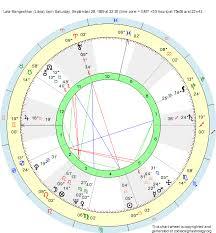 Birth Chart Lata Mangeshkar Libra Zodiac Sign Astrology