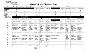Diabetes Meal Planning Pdf Diabetes Diet Plan Pdf Plans Menu Melitus Gestational Sample