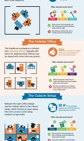 what s your workplace personality infographic directory com
