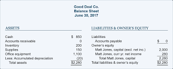 a balance sheet comparing june 30 to may 31 and the resulting differences or changes is shown below