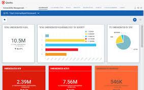 Vulnerability Remediation Process Flow Chart Vulnerability Management Qualys Inc