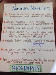 Fun essay topics for  th graders