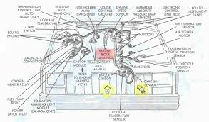 engine bay schematic showing major electrical ground points for 2000 jeep cherokee ignition wiring diagram at 98 Jeep Cherokee Power Window Wiring Diagram