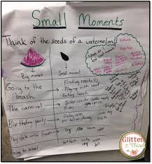 Small Moment Watermelon Anchor Chart Personal Narratives Glitter In Third