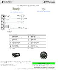 vga pinout diagram with electrical images s video cable wiring s video wiring diagram color at S Video Wiring Diagram
