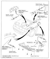 toyota sequoia engine dipstick tubes what to look for when 2002 toyota sequoia fuse box diagram in addition 2002 toyota sequoia