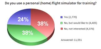 Getting Started With A Home Flight Simulator Pilotworkshops