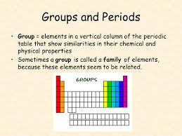 Elements make up the periodic table. - ppt video online download