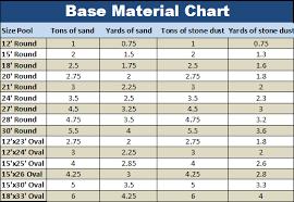 Ground Size Chart Sand Filter Size Chart Bedowntowndaytona Com