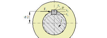 Metric Keyway Depth Chart Calculator For Designing Shaft Keys