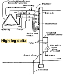how to wire a transformer diagram for transformer jpg wiring diagram Wiring Up A Transformer how to wire a transformer diagram to high leg delta service jpg wiring up transformers