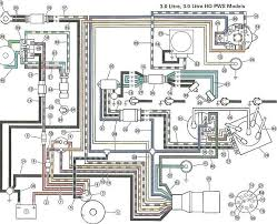 volvo parts diagrams volvo parts manual a 30 d articulated dump volvo d13 engine wiring diagram parts best of diagrams truck smart o volvo parts diagrams