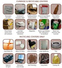 Things To Recycle Swa What To Recycle Horry County Solid Waste Authority Horry