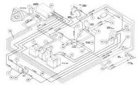 similiar club car switches keywords 1997 club car 48v forward and reverse switch wiring diagram club 48