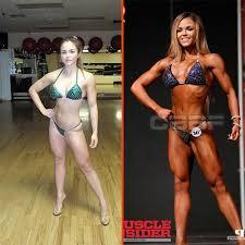 Marie Alex Lelievre - LudaChris Fitness