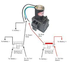 mercruiser trim pump wiring diagram wiring diagram and hernes mon outboard motor trim and tilt system wiring diagrams