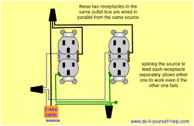 outlet wire diagram wiring diagrams double gang box do it yourself help com parallel wiring two outlet in one
