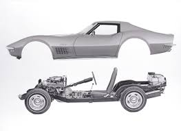 Race Car Frame Design Corvettes Chassis Innovations Refined On The Race Track