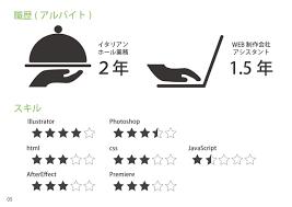 ポートフォリオ百科web業界デザイナー職内定 加藤敏美さん はたらく