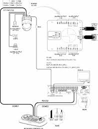 security camera wiring diagram schematic security alarm system wiring diagram images best home alarm security camera wiring diagram on cctv