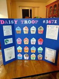 Troop To Task Example What Is A Kaper Chart And Fun Design Ideas The Trailhead