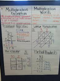 Copy Of Decimals Nbt 7 Lessons Tes Teach